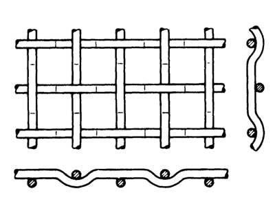 Industrial wire screen of flat-top type.