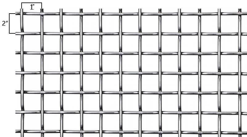 Hot Specifications of Stainless Steel Screen