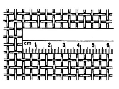 The width is measured by ruler, span of ten pitches shall be measured to the nearest millimetre, width shall be divided by ten to give the average pitch, then reduce wire diameter to get average width.